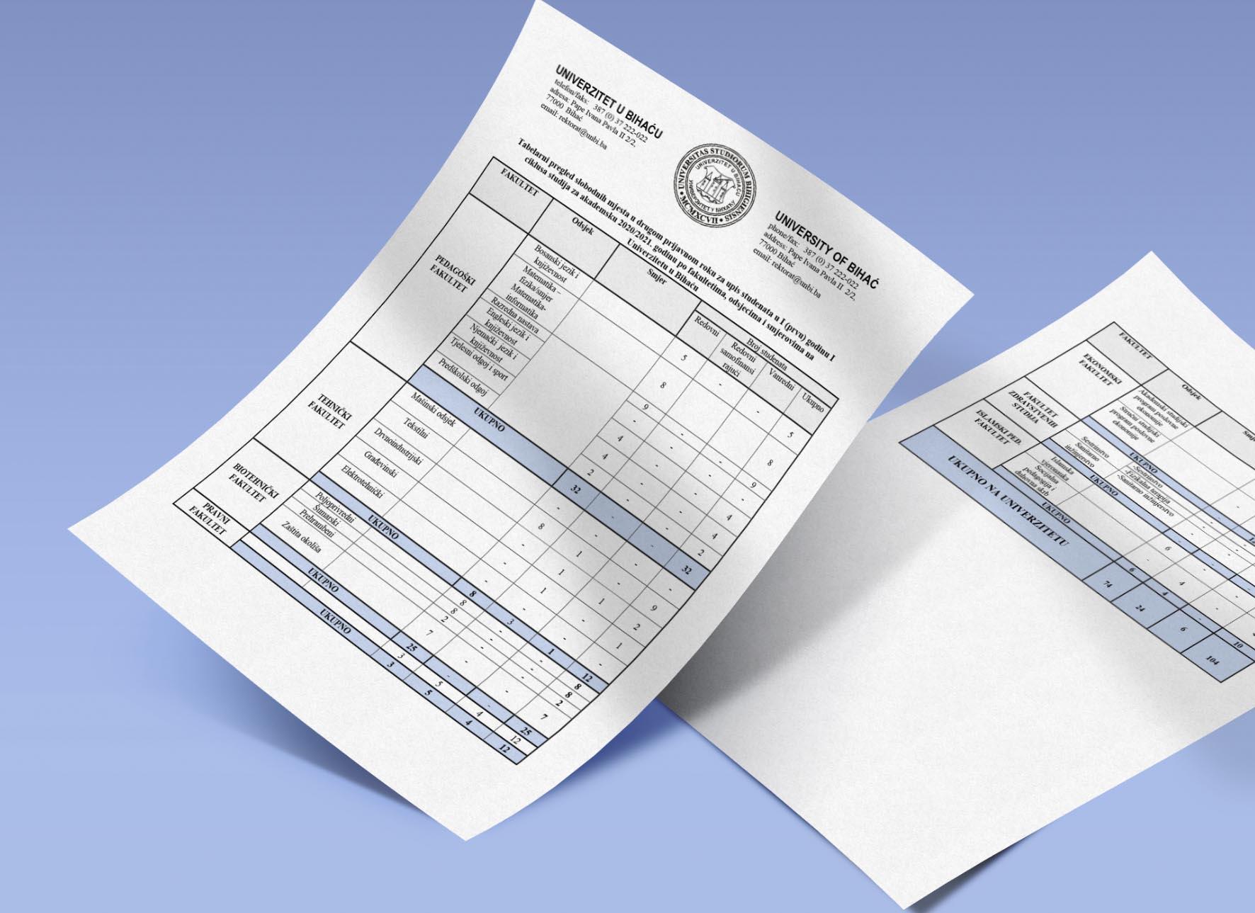 Tabelarni pregled slobodnih mjesta u drugom prijavnom roku za upis studenata